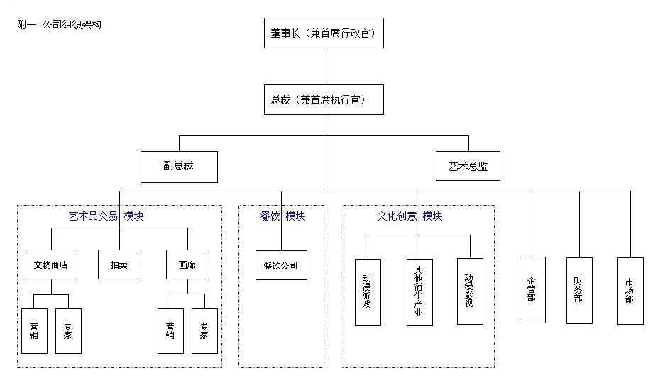 美的集团组织结构图_美的集团组织架构图_美的集团股权结构图_新闻